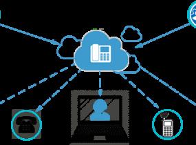 Tìm hiểu về tổng đài IP