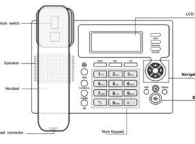 Hướng dẫn sử dụng điện thoại IP