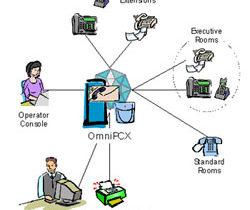 Quản lý giao dịch điện thoại nội bộ