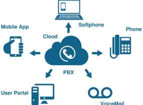 Tổng đài Cloud PBX