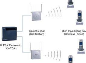 Tổng đài điện thoại hỗn hợp IP Panasonic